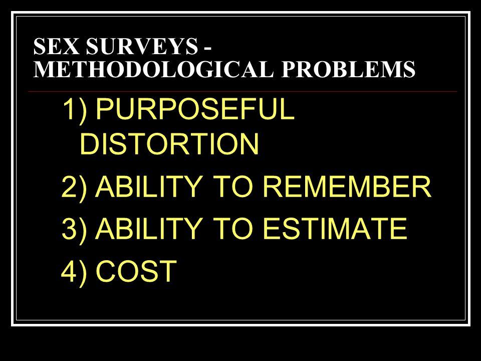 Sex surveys and their methodological problems