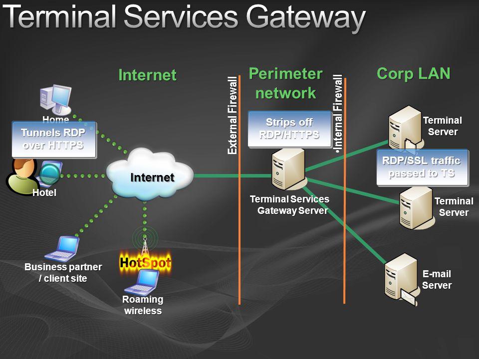 Server Role Management IIS 7 0 Features Windows Powershell Server