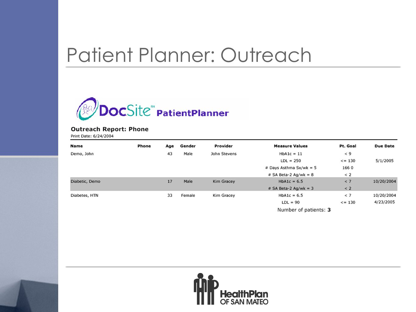 Patient Planner: Outreach