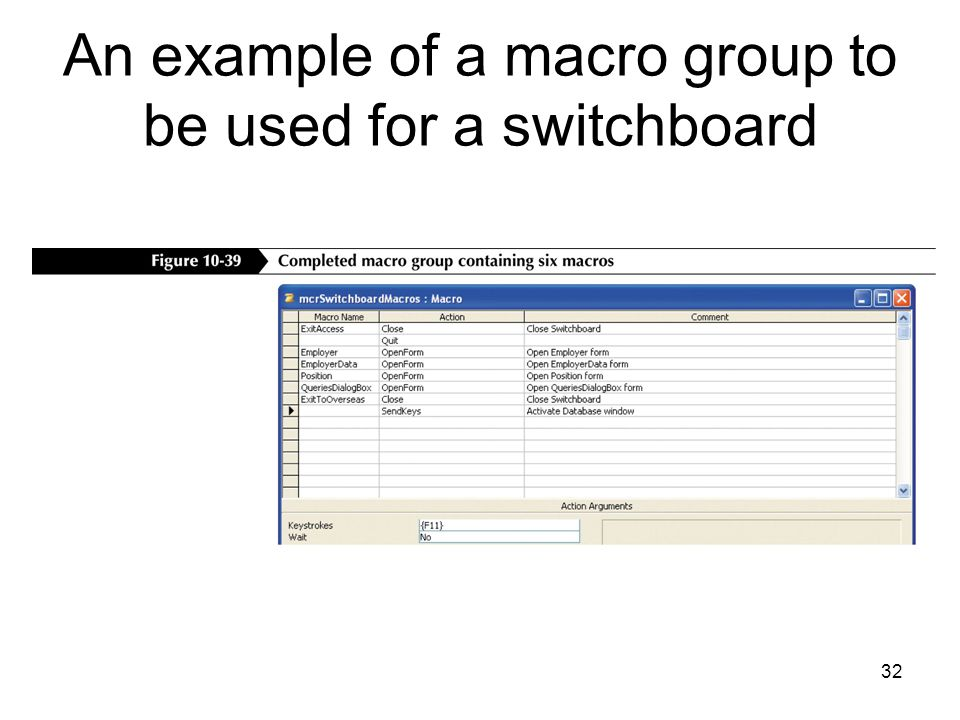 32 An example of a macro group to be used for a switchboard