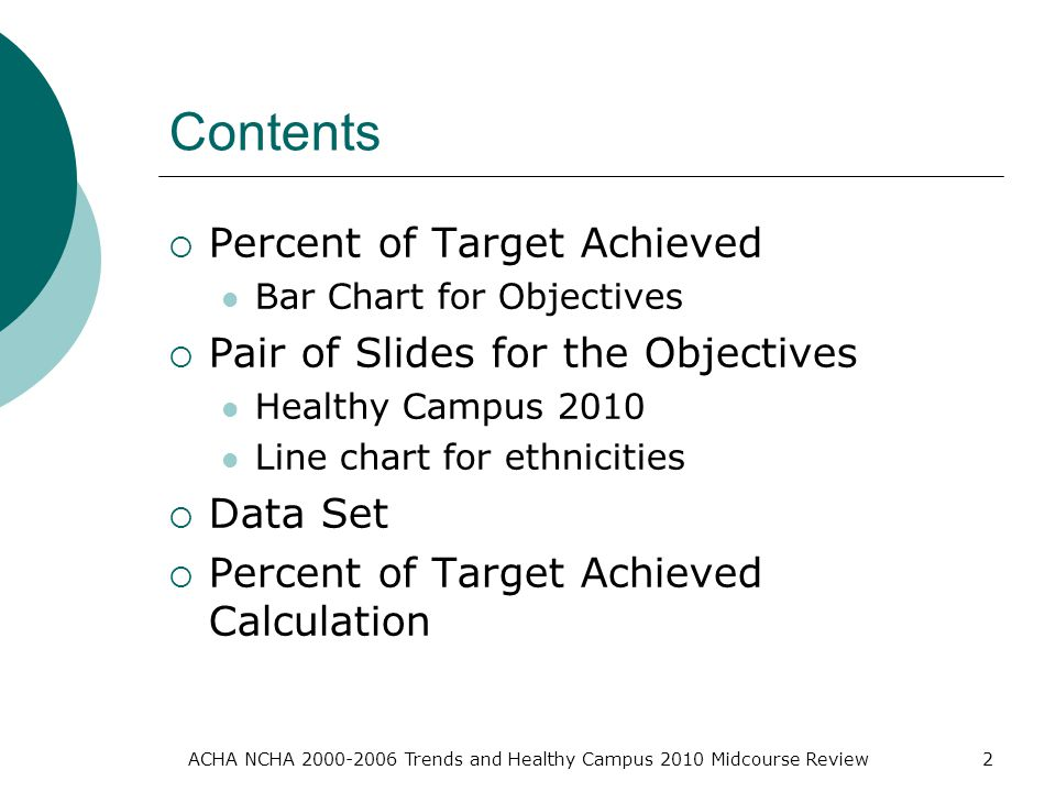 ACHA NCHA Trends and Healthy Campus 2010 Midcourse Review2 Contents  Percent of Target Achieved Bar Chart for Objectives  Pair of Slides for the Objectives Healthy Campus 2010 Line chart for ethnicities  Data Set  Percent of Target Achieved Calculation