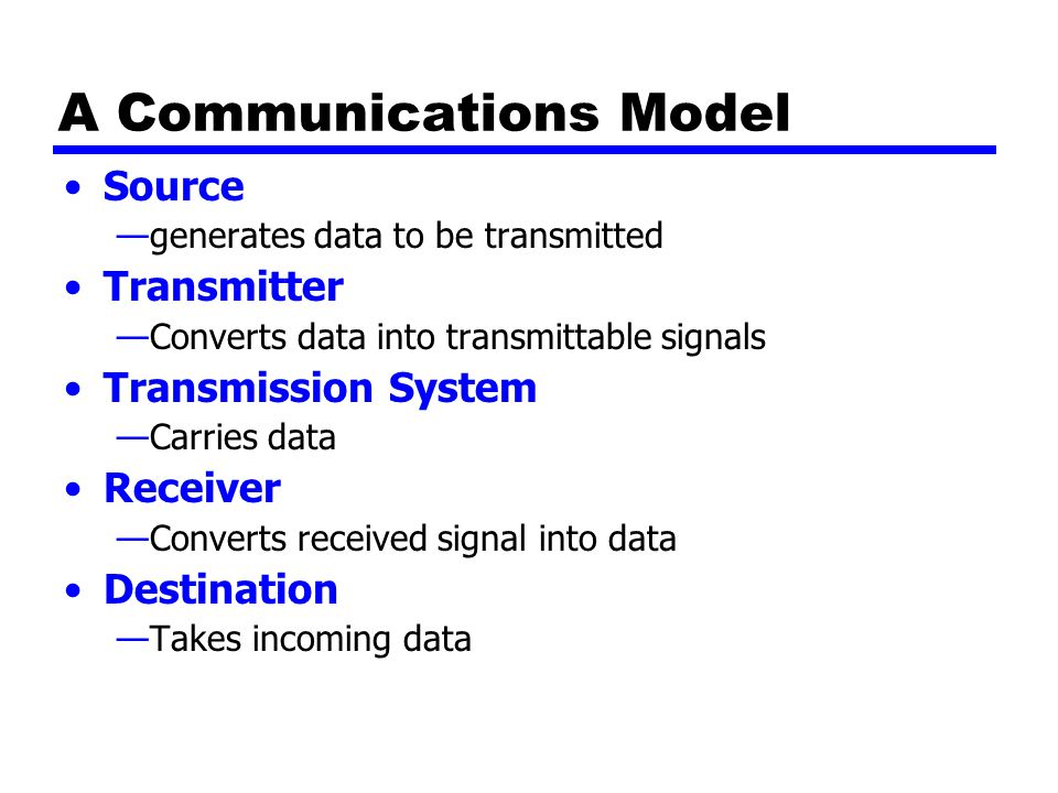 A Communications Model Source —generates data to be transmitted Transmitter —Converts data into transmittable signals Transmission System —Carries data Receiver —Converts received signal into data Destination —Takes incoming data