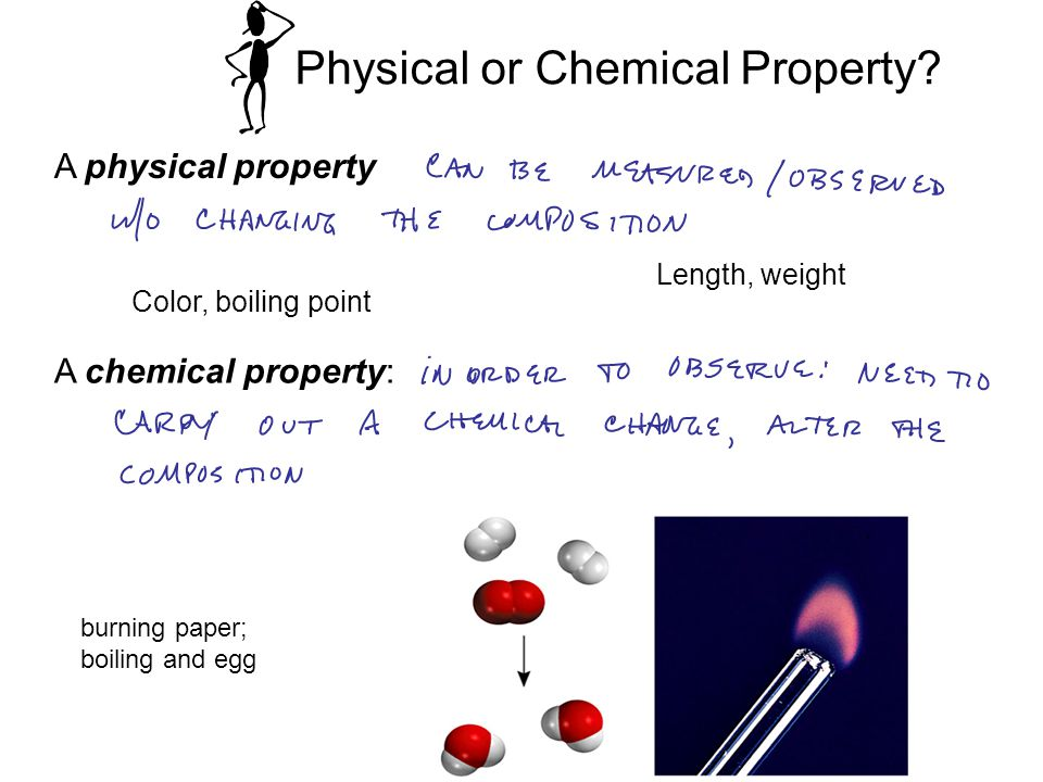 Classifications of Matter
