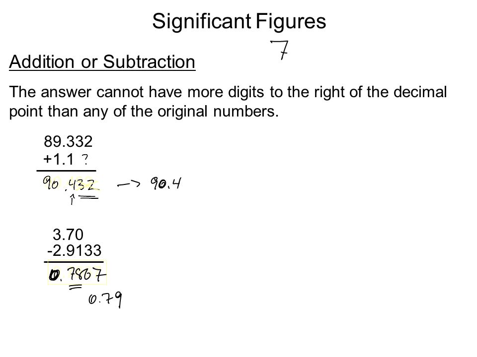How many significant figures are in each of the following measurements.
