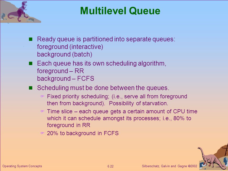Silberschatz, Galvin and Gagne  Operating System Concepts Multilevel Queue Ready queue is partitioned into separate queues: foreground (interactive) background (batch) Each queue has its own scheduling algorithm, foreground – RR background – FCFS Scheduling must be done between the queues.