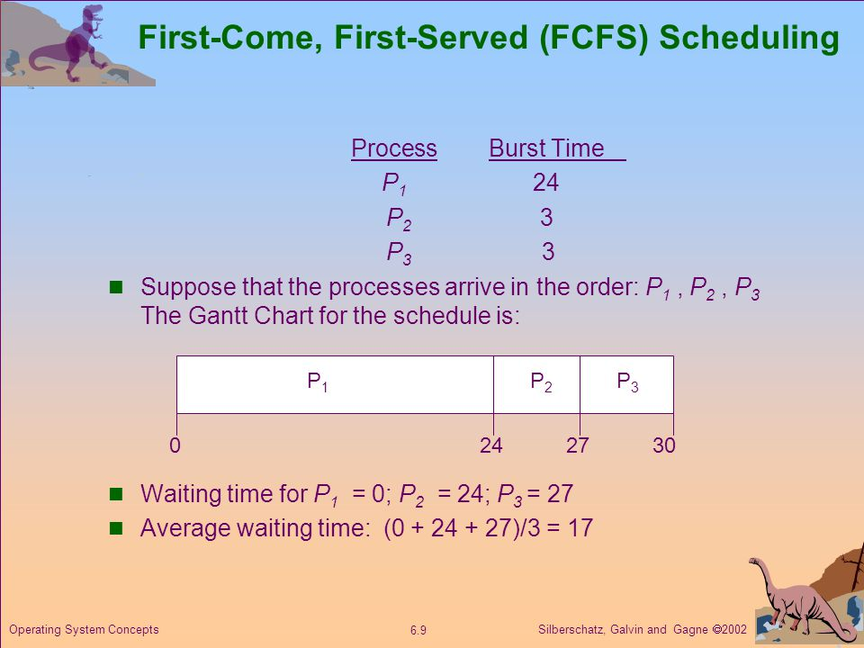 Silberschatz, Galvin and Gagne  Operating System Concepts First-Come, First-Served (FCFS) Scheduling ProcessBurst Time P 1 24 P 2 3 P 3 3 Suppose that the processes arrive in the order: P 1, P 2, P 3 The Gantt Chart for the schedule is: Waiting time for P 1 = 0; P 2 = 24; P 3 = 27 Average waiting time: ( )/3 = 17 P1P1 P2P2 P3P