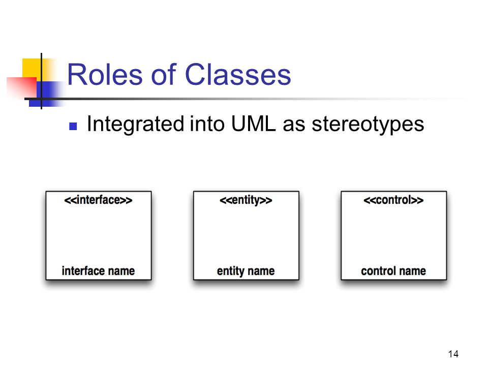 14 Roles of Classes Integrated into UML as stereotypes