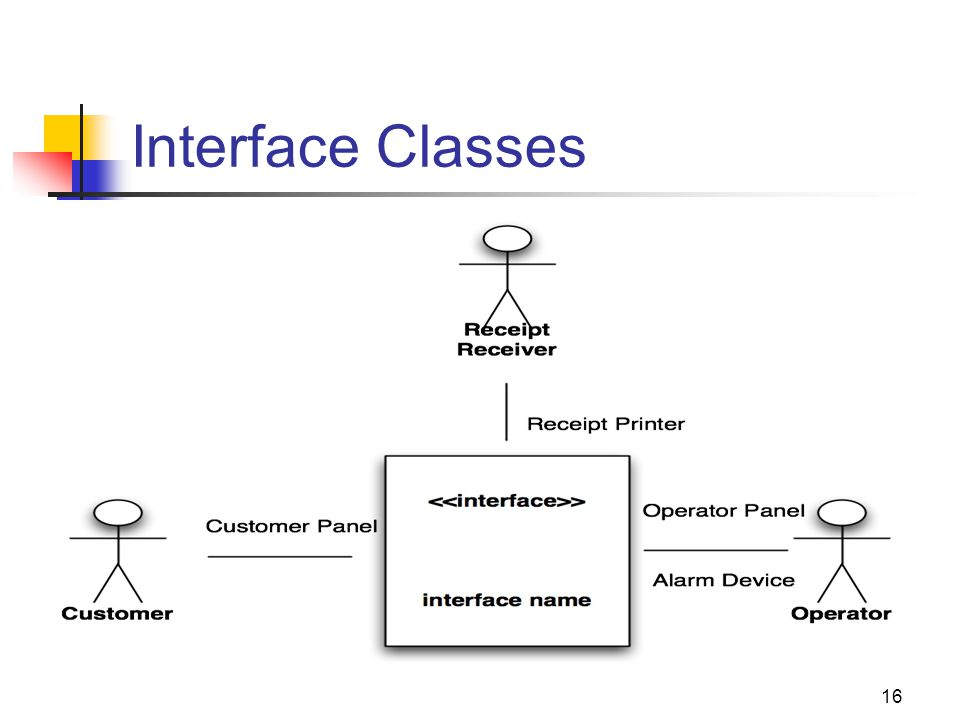 16 Interface Classes