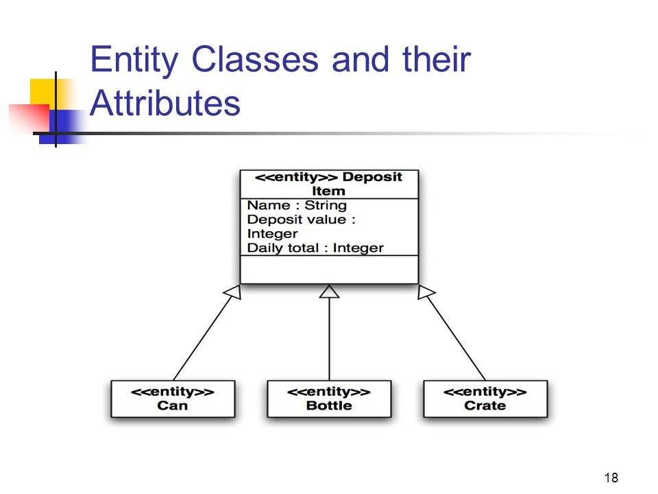 18 Entity Classes and their Attributes