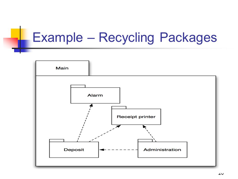 20 Example – Recycling Packages