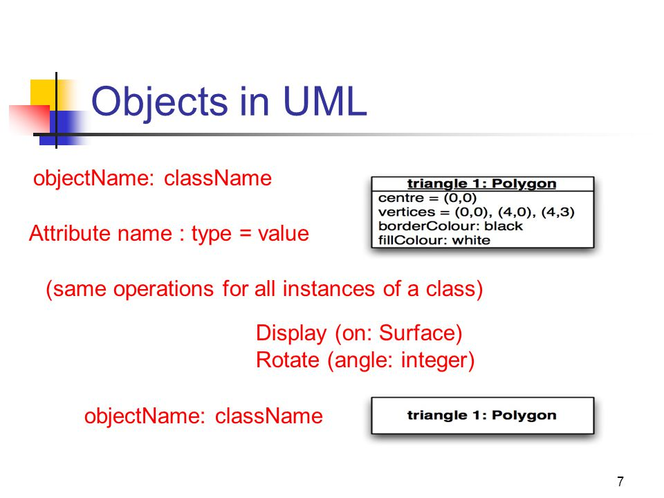 7 Objects in UML objectName: className Attribute name : type = value (same operations for all instances of a class) objectName: className Display (on: Surface) Rotate (angle: integer)