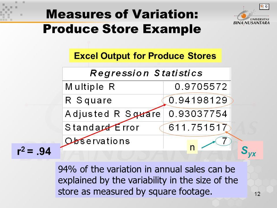 12 Measures of Variation: Produce Store Example Excel Output for Produce Stores r 2 =.94 94% of the variation in annual sales can be explained by the variability in the size of the store as measured by square footage.