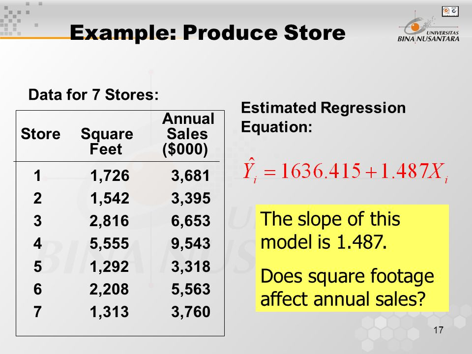 17 Example: Produce Store Data for 7 Stores: Estimated Regression Equation: Annual Store Square Sales Feet($000) 1 1,726 3, ,542 3, ,816 6, ,555 9, ,292 3, ,208 5, ,313 3,760 The slope of this model is