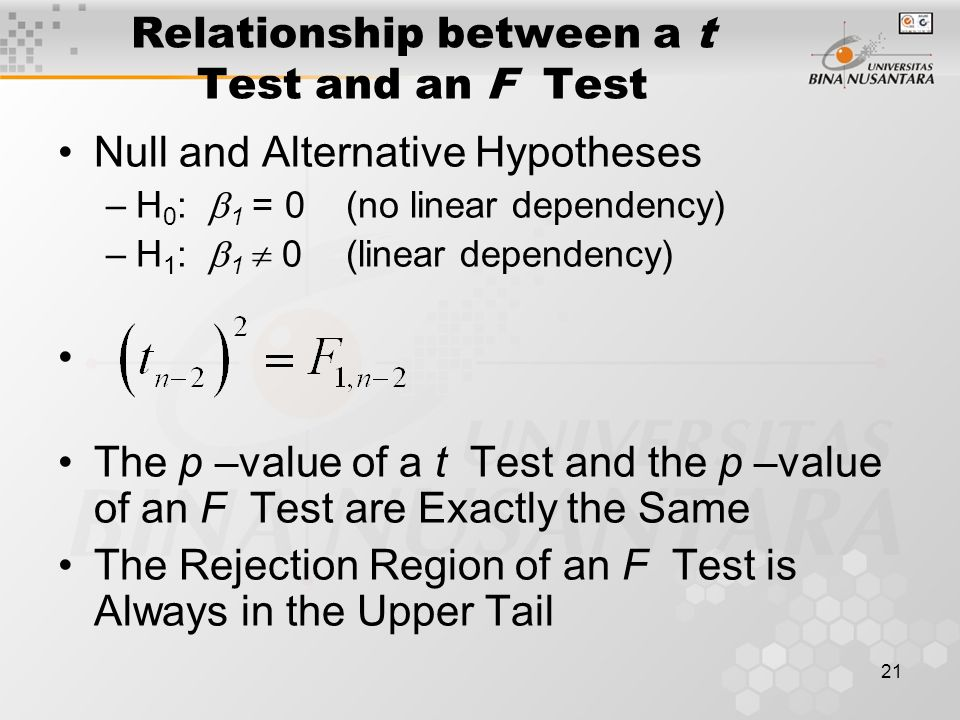 21 Relationship between a t Test and an F Test Null and Alternative Hypotheses –H 0 :  1 = 0(no linear dependency) –H 1 :  1  0(linear dependency) The p –value of a t Test and the p –value of an F Test are Exactly the Same The Rejection Region of an F Test is Always in the Upper Tail