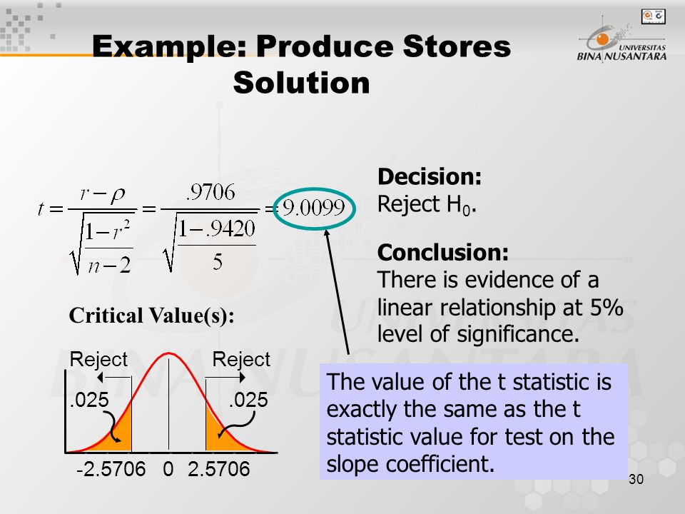 30 Example: Produce Stores Solution Reject.025 Critical Value(s): Conclusion: There is evidence of a linear relationship at 5% level of significance.