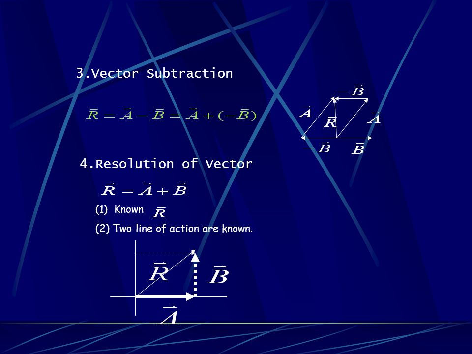 2.2 Vector operation 1.Scalar Multiplication and Division 2.Vector Addition Parallelogram Law