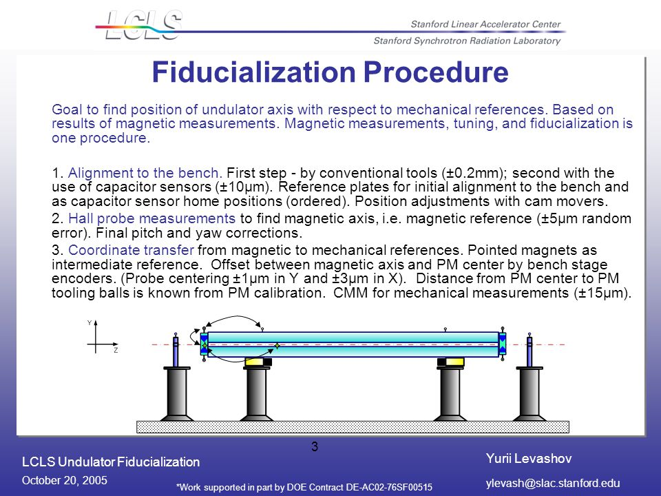 Yurii Levashov LCLS Undulator Fiducialization October 20, 2005 *Work supported in part by DOE Contract DE-AC02-76SF Fiducialization Procedure Goal to find position of undulator axis with respect to mechanical references.