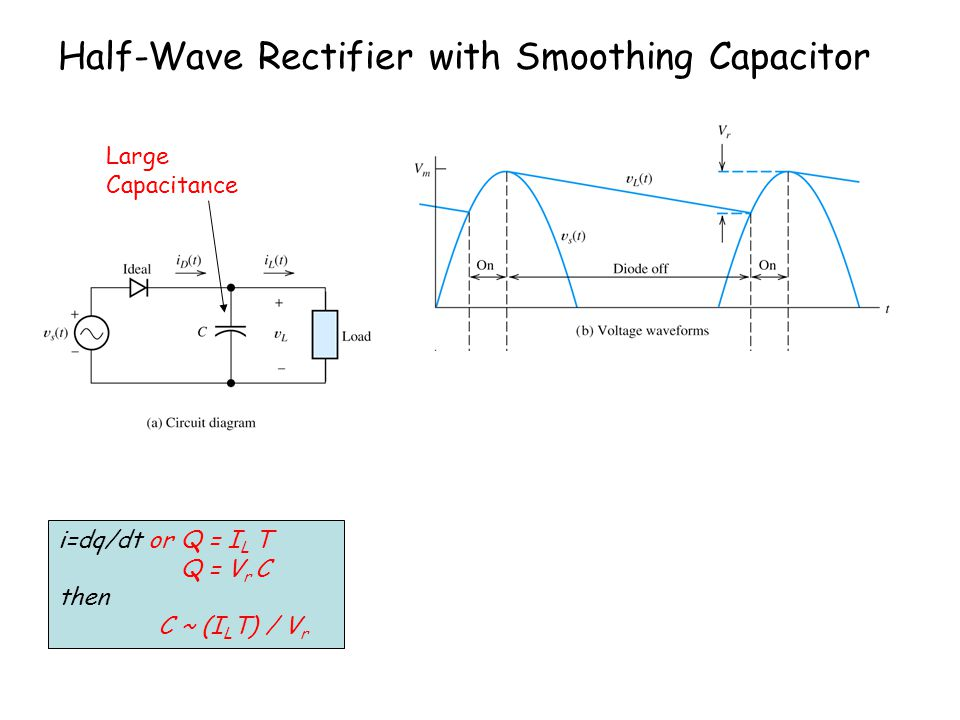 Diode Circuits: Applications  Applications – Rectifier
