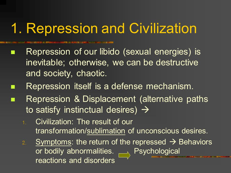 Psychoanalysis 4 The Return Of The Repressed 1 Structure Of The