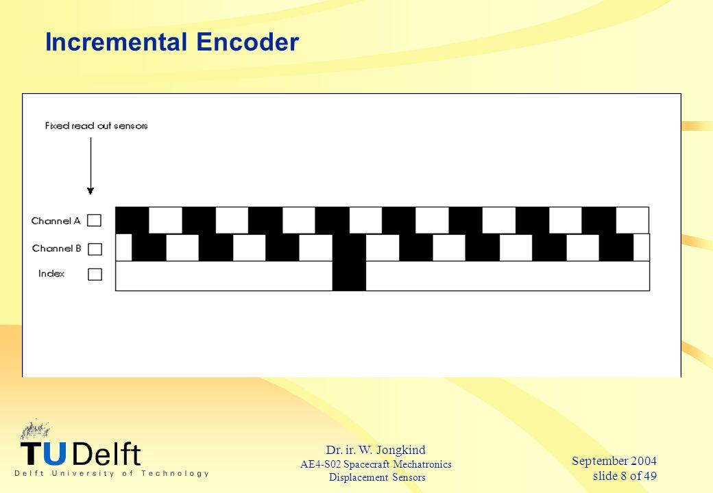 September 2004 slide 1 of 49 Dr  ir  W  Jongkind AE4-S02