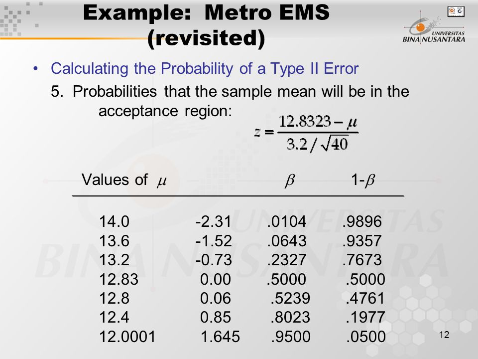 12 Example: Metro EMS (revisited) Calculating the Probability of a Type II Error 5.