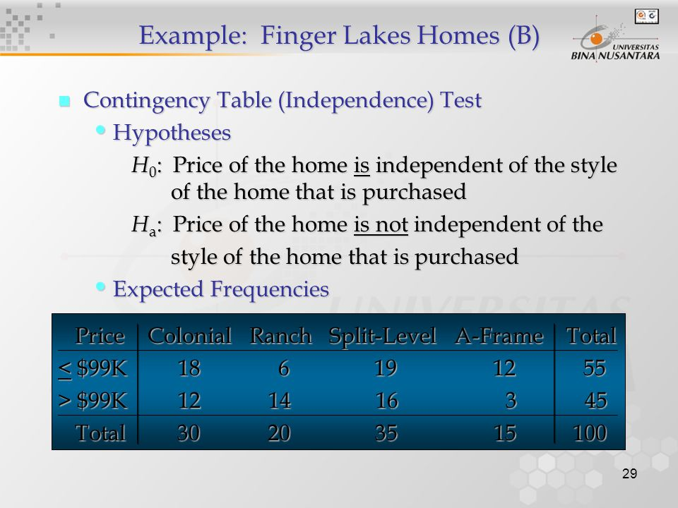 29 n Contingency Table (Independence) Test Hypotheses Hypotheses H 0 : Price of the home is independent of the style of the home that is purchased H 0 : Price of the home is independent of the style of the home that is purchased H a : Price of the home is not independent of the H a : Price of the home is not independent of the style of the home that is purchased style of the home that is purchased Expected Frequencies Expected Frequencies Price Colonial Ranch Split-Level A-Frame Total Price Colonial Ranch Split-Level A-Frame Total < $99K > $99K Total Total Example: Finger Lakes Homes (B)