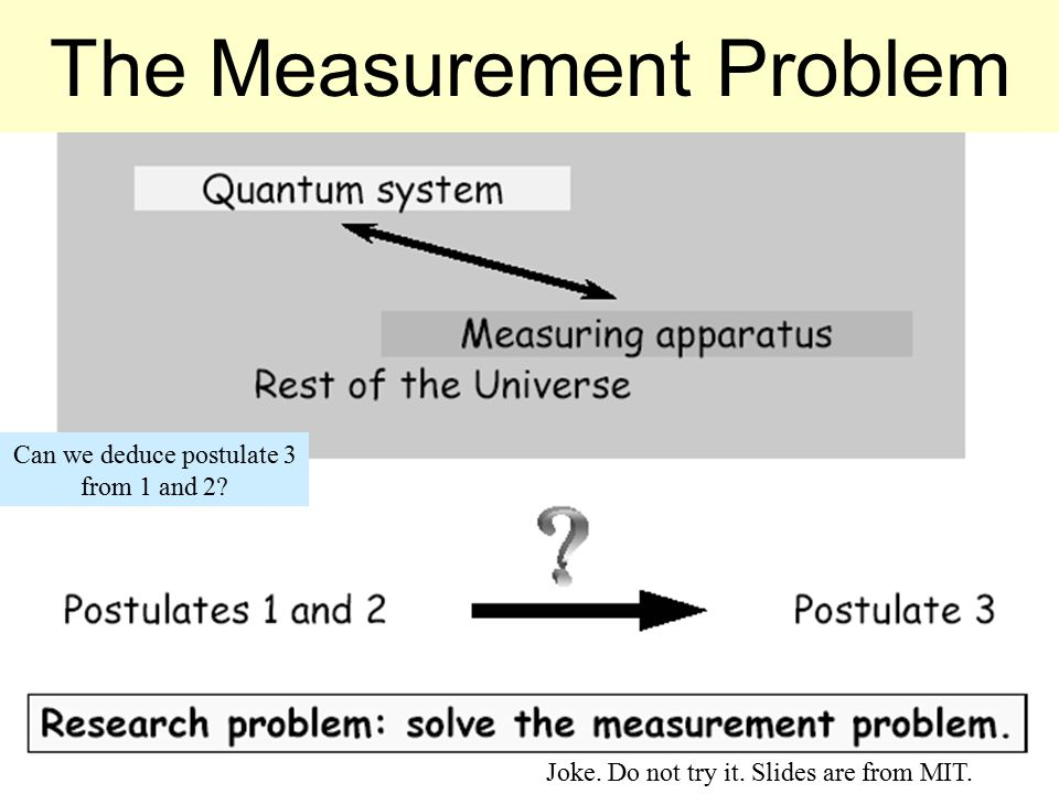 The Measurement Problem Can we deduce postulate 3 from 1 and 2.