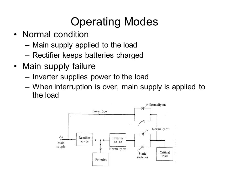 """AC Power Supplies Applications –Standby source for """"critical"""