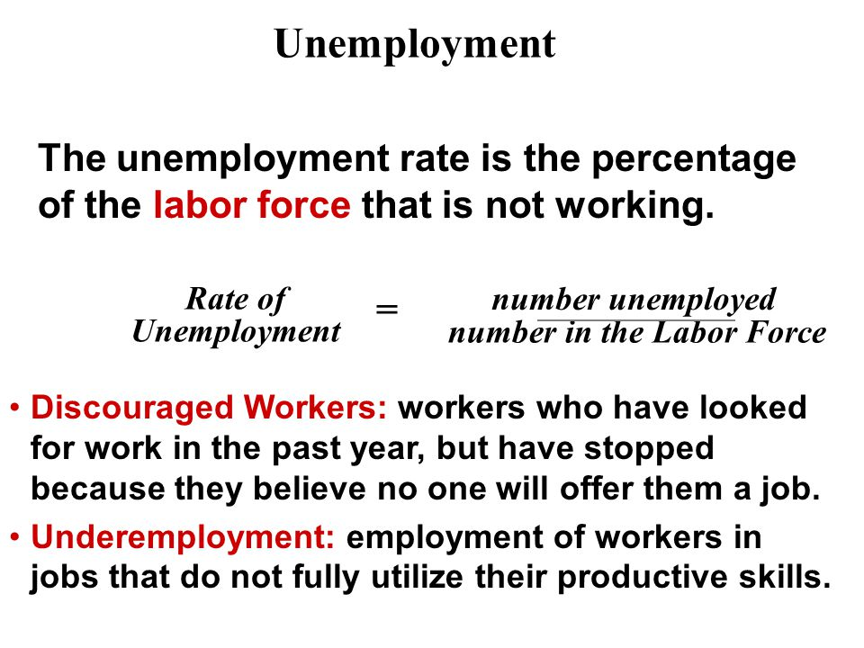 Unemployment Rate of Unemployment = number unemployed number in the Labor Force The unemployment rate is the percentage of the labor force that is not working.