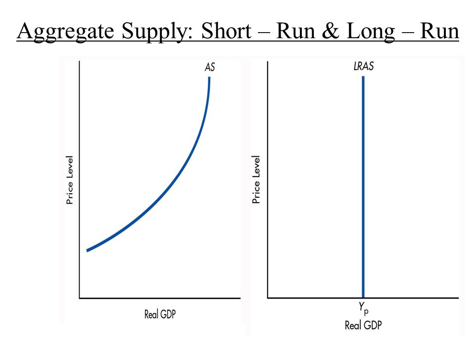 Aggregate Supply: Short – Run & Long – Run