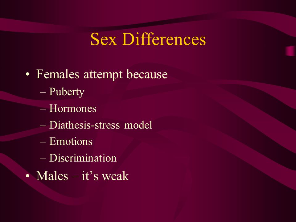 Sex Differences Females attempt because –Puberty –Hormones –Diathesis-stress model –Emotions –Discrimination Males – it's weak