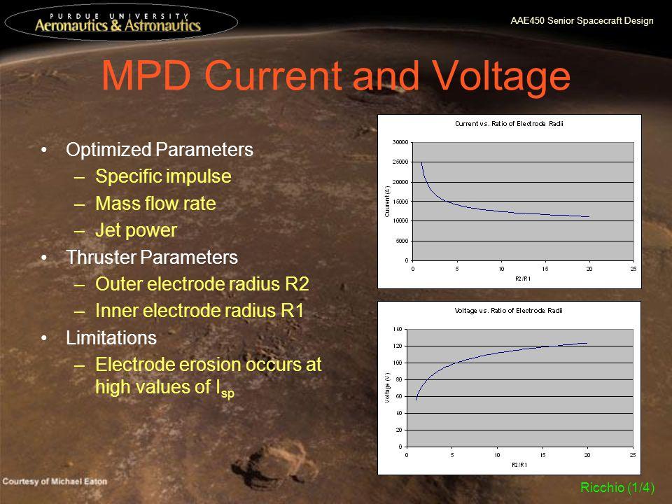 AAE450 Senior Spacecraft Design Fred Ricchio Week 6