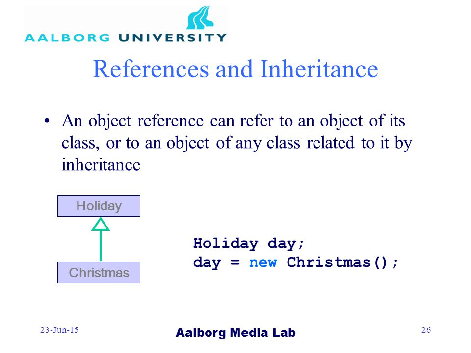 Aalborg Media Lab 23-Jun-1526 References and Inheritance An object reference can refer to an object of its class, or to an object of any class related to it by inheritance Holiday day; day = new Christmas(); Holiday Christmas