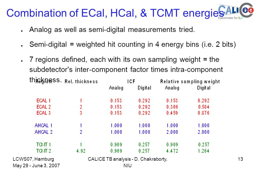 13CALICE TB analysis - D.