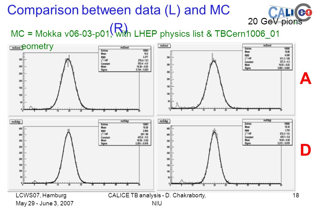 18CALICE TB analysis - D.