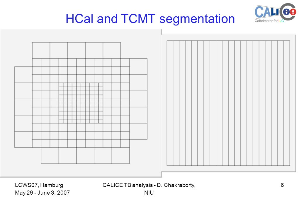 6CALICE TB analysis - D.
