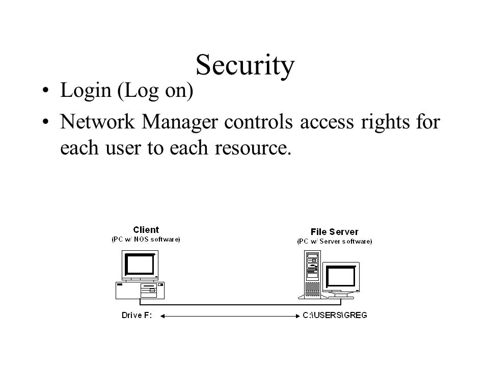 Security Login (Log on) Network Manager controls access rights for each user to each resource.
