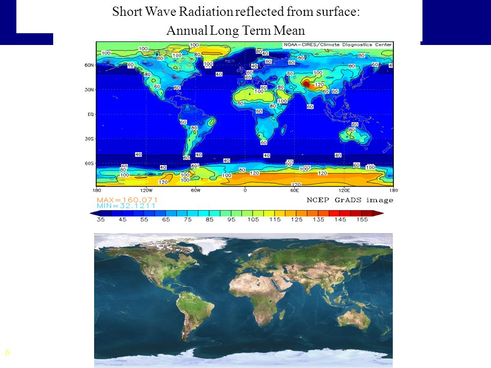 6 Short Wave Radiation reflected from surface: Annual Long Term Mean