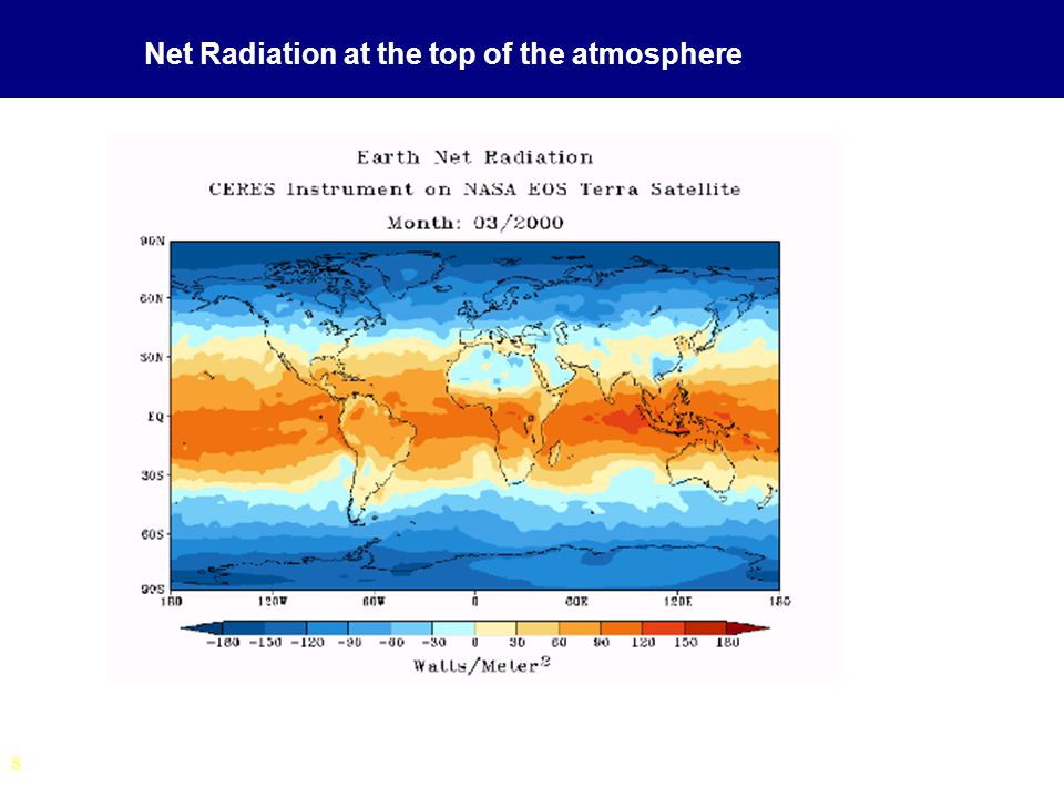 8 Net Radiation at the top of the atmosphere