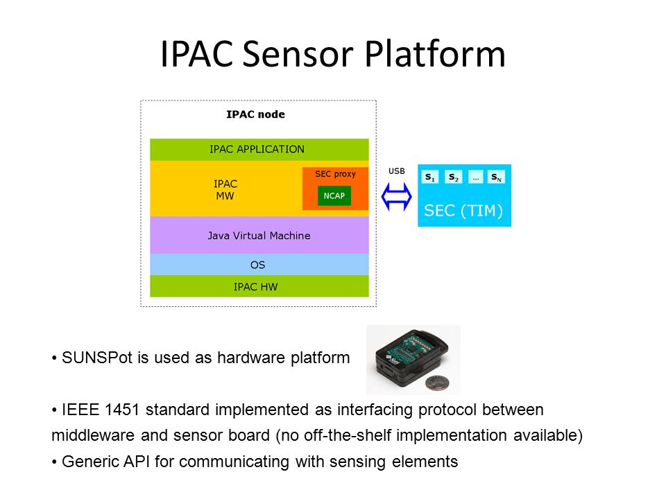 IPAC Sensor Platform SUNSPot is used as hardware platform IEEE 1451 standard implemented as interfacing protocol between middleware and sensor board (no off-the-shelf implementation available) Generic API for communicating with sensing elements