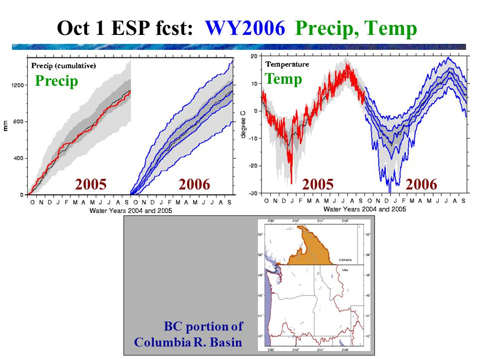 Oct 1 ESP fcst: WY2006 Precip, Temp Precip Temp BC portion of Columbia R. Basin