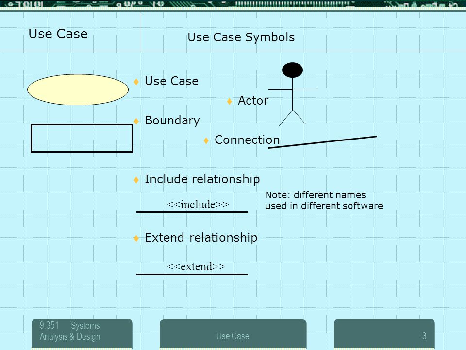 Use Case Systems Analysis Designuse Case1 Use Case Refers To A