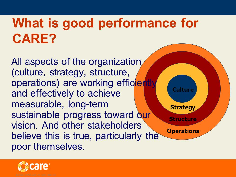 © 2005, CARE USA. All rights reserved. What is good performance for CARE.