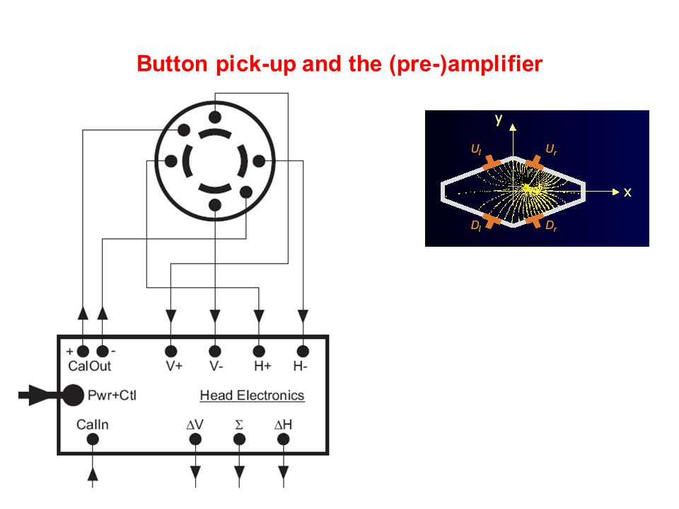 Button pick-up and the (pre-)amplifier