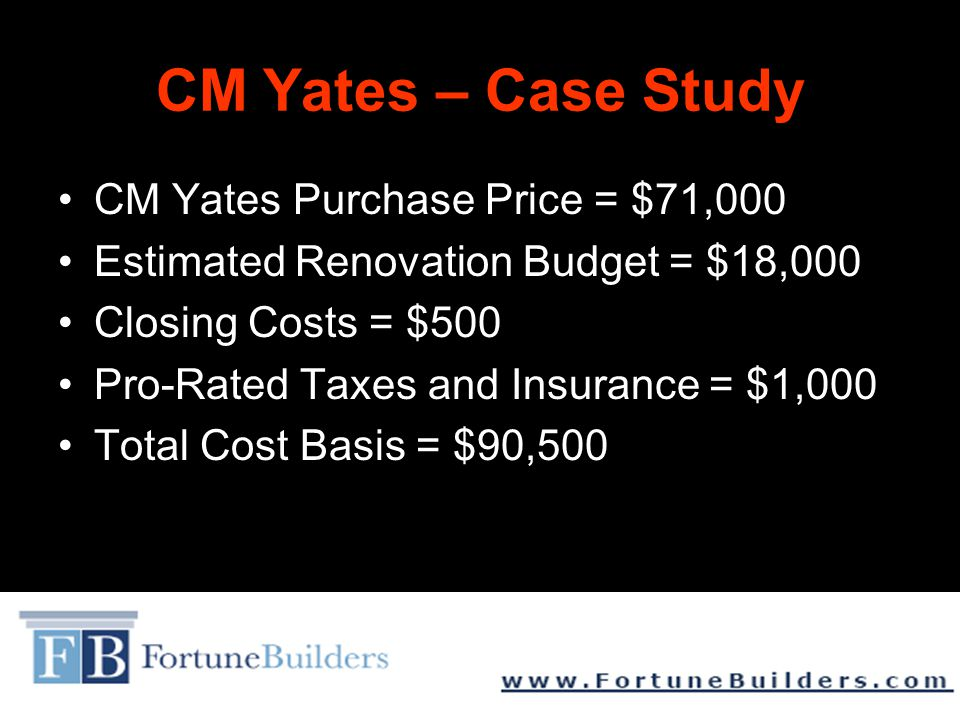 CM Yates – Case Study CM Yates Purchase Price = $71,000 Estimated Renovation Budget = $18,000 Closing Costs = $500 Pro-Rated Taxes and Insurance = $1,000 Total Cost Basis = $90,500