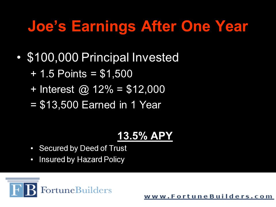 Joe's Earnings After One Year $100,000 Principal Invested Points = $1, % = $12,000 = $13,500 Earned in 1 Year 13.5% APY Secured by Deed of Trust Insured by Hazard Policy