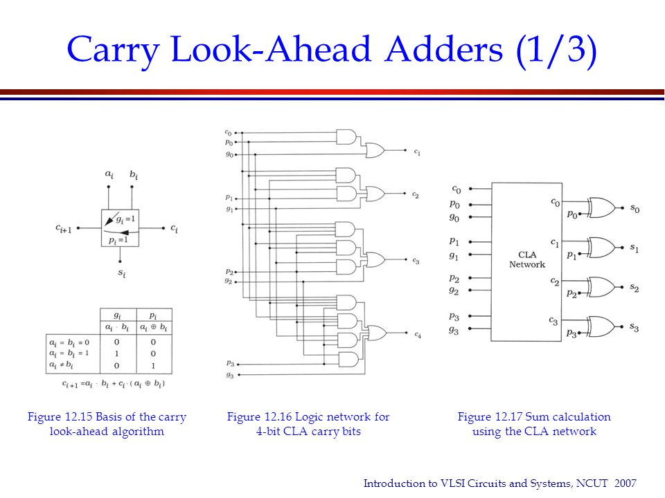 Introduction to vlsi circuits and systems ncut 2007 chapter 12 11 introduction ccuart Choice Image