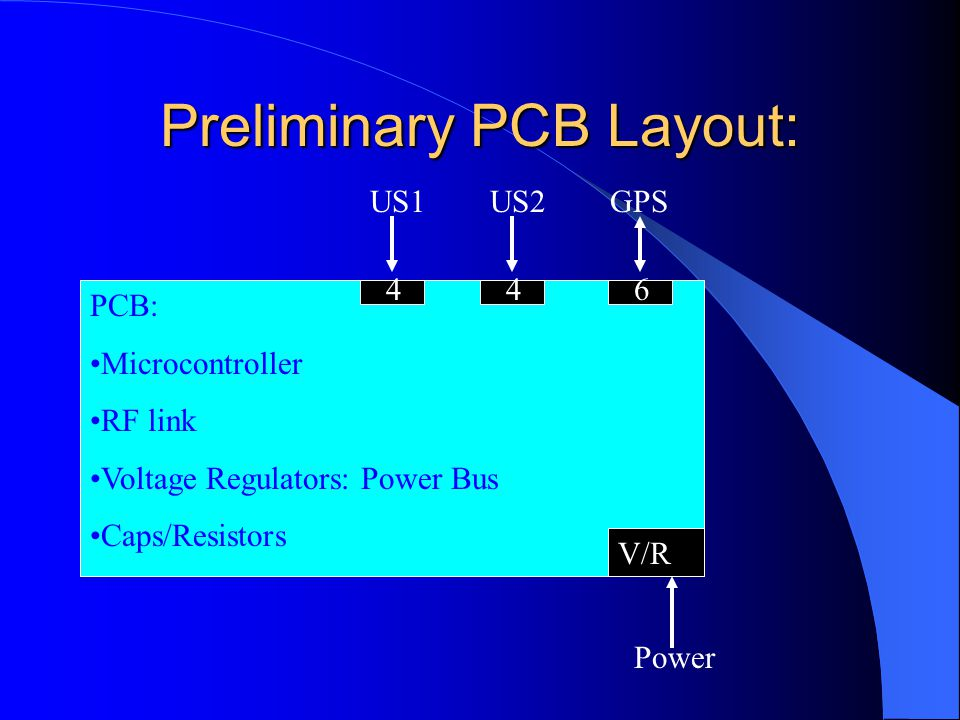 Preliminary PCB Layout: PCB: Microcontroller RF link Voltage Regulators: Power Bus Caps/Resistors 446 US2US1GPS Power V/R