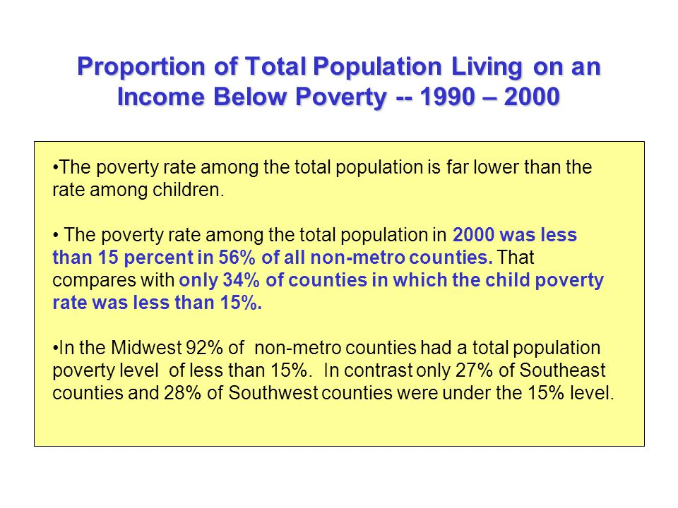 Proportion of Total Population Living on an Income Below Poverty – 2000 The poverty rate among the total population is far lower than the rate among children.