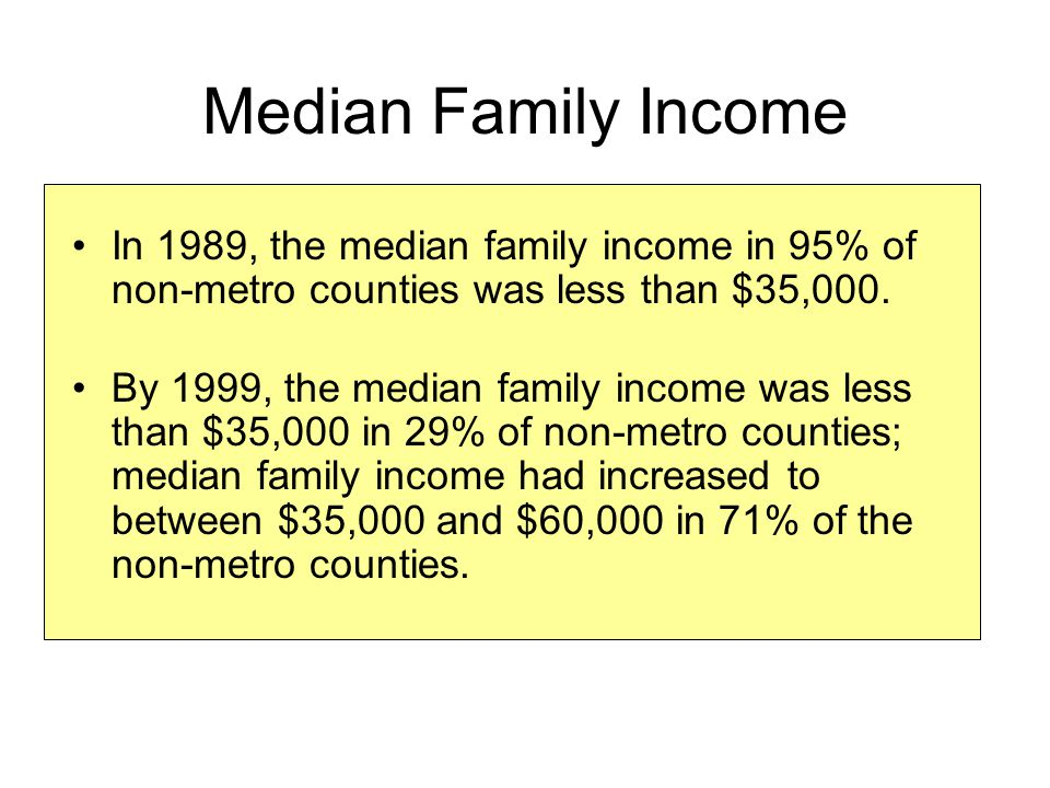 Median Family Income In 1989, the median family income in 95% of non-metro counties was less than $35,000.